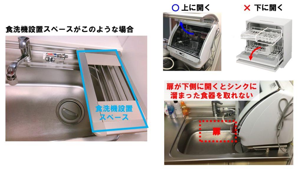 食洗機扉の開く方向