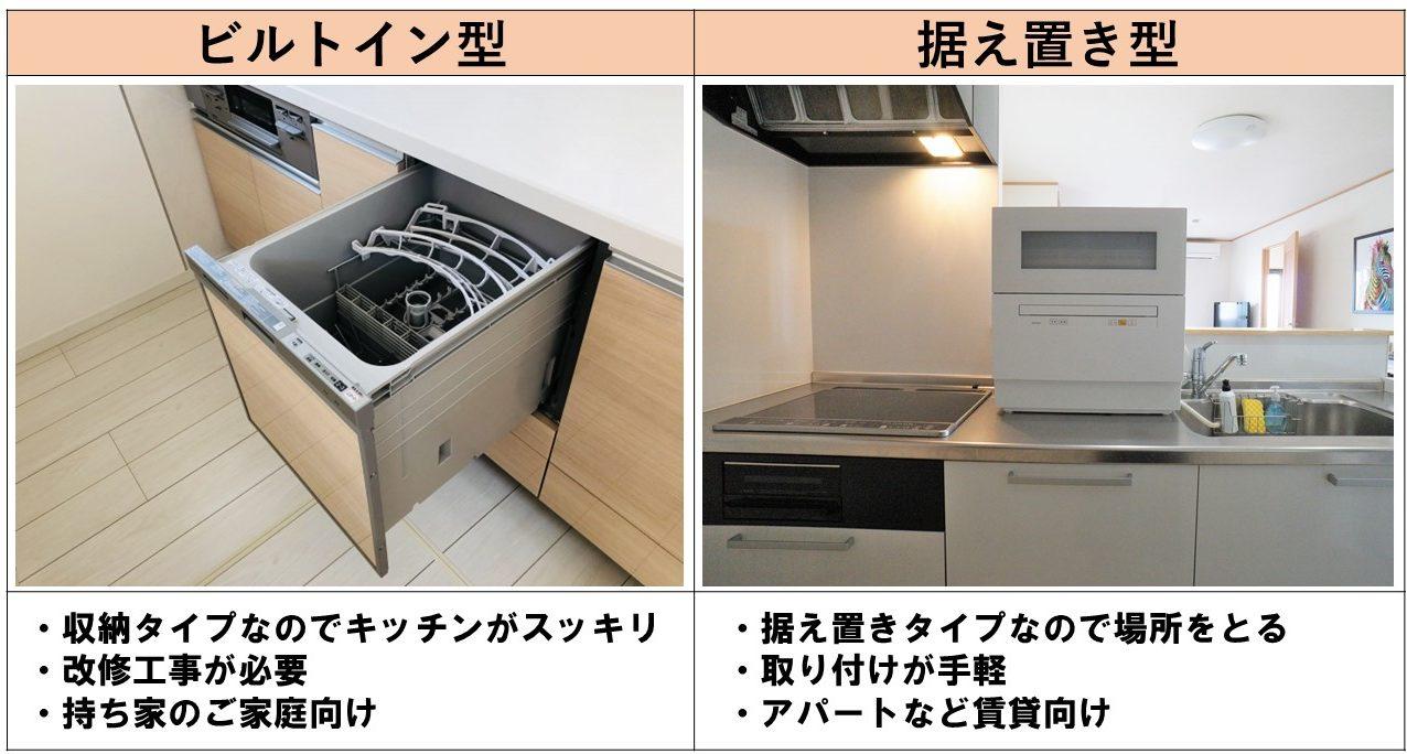 食洗機の設置タイプ