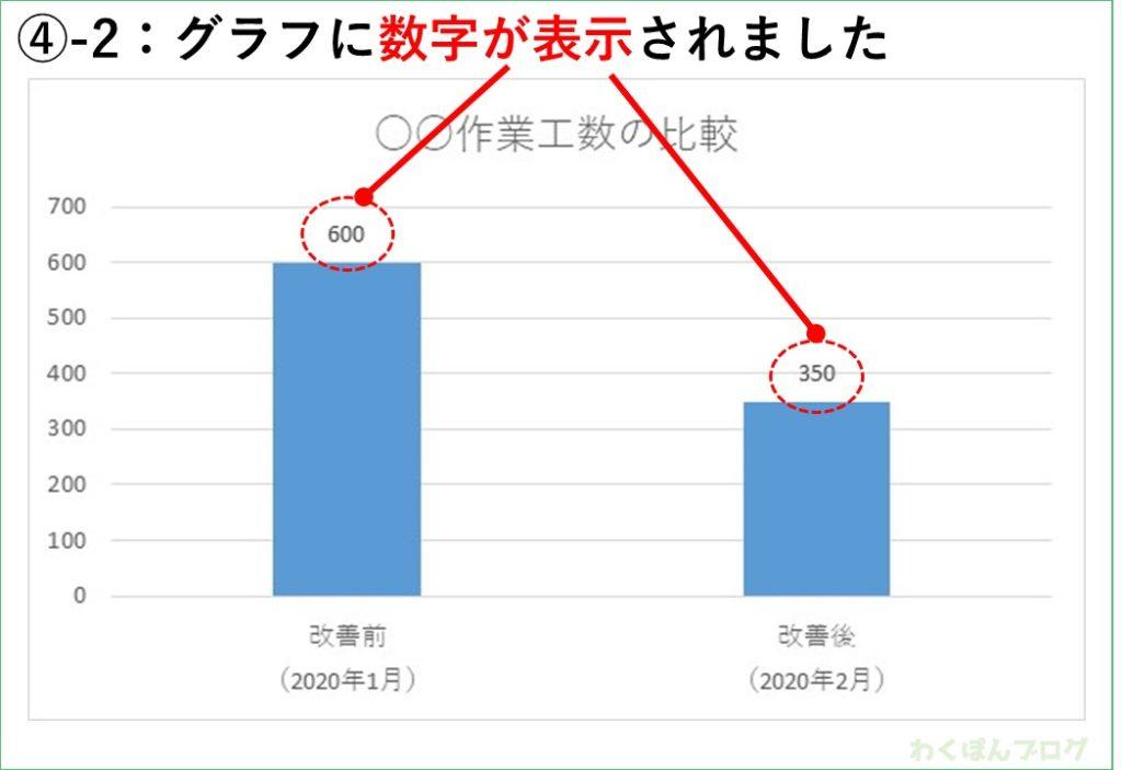 棒グラフ データラベル