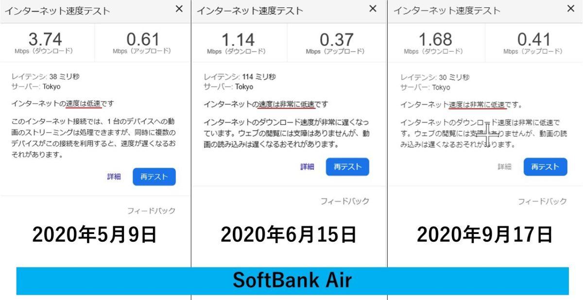 インターネット速度改善 SoftBankAir
